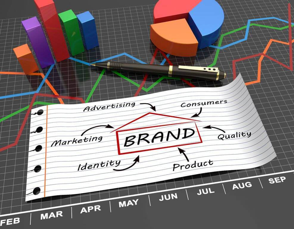 How clothing promotes brand awareness